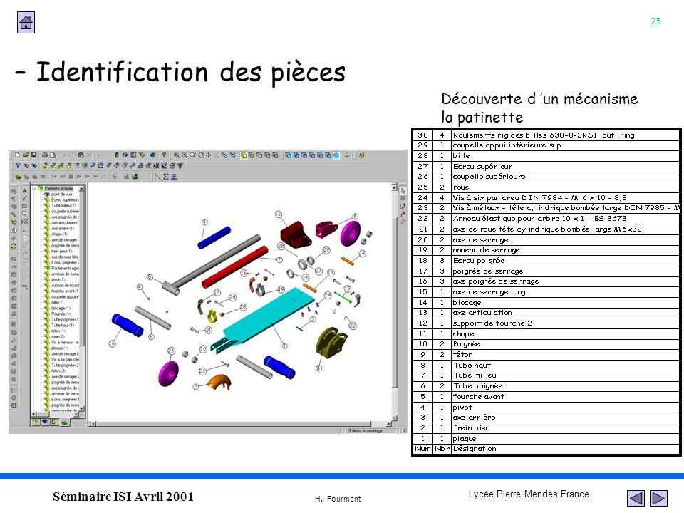 25 Lycée Pierre Mendes France H. Fourment Séminaire ISI Avril 2001 –Identification des pièces Découverte d un mécanisme la patinette