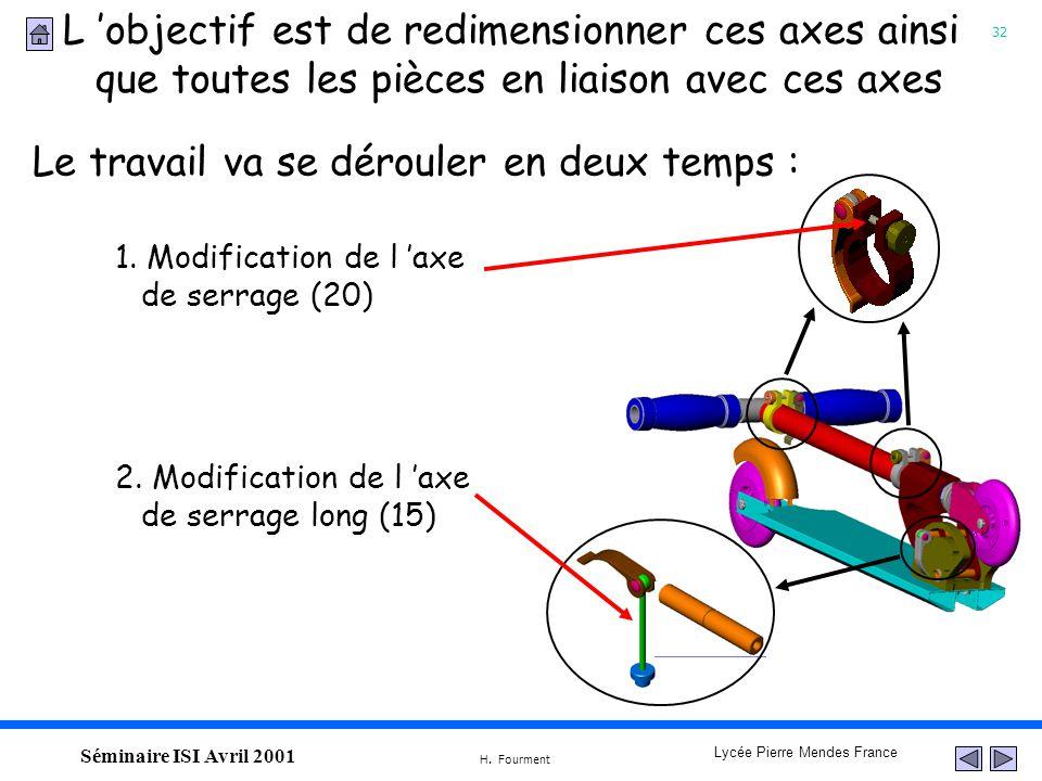 32 Lycée Pierre Mendes France H. Fourment Séminaire ISI Avril 2001 L objectif est de redimensionner ces axes ainsi que toutes les pièces en liaison av