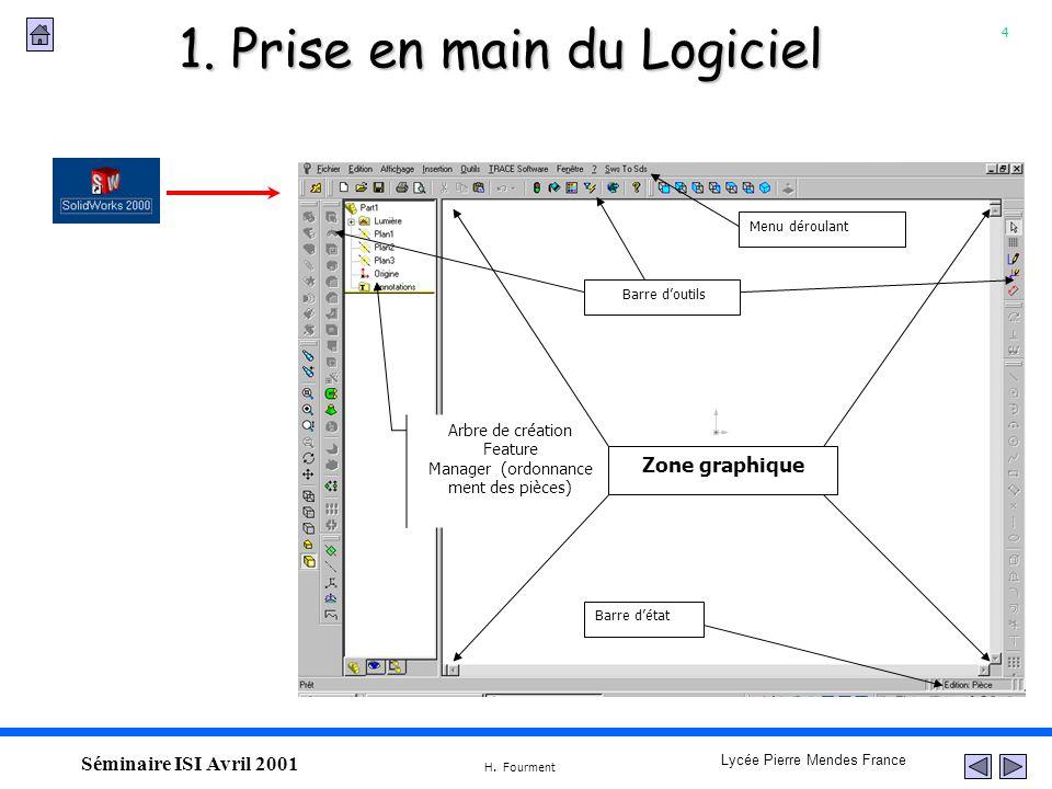 4 Lycée Pierre Mendes France H. Fourment Séminaire ISI Avril 2001 1. Prise en main du Logiciel Menu déroulant Barre doutils Arbre de création Feature