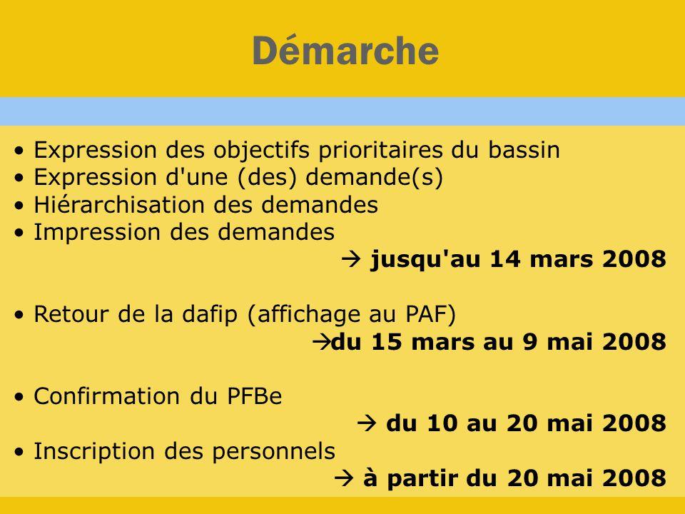 Validation du PFBe Confirmation des demandes Du 10 au 20 mai 2008 08A0020xxx 3MG-xxxx Sans réponse
