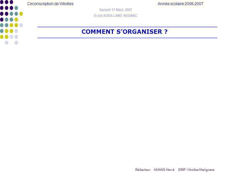 Circonscription de Vitrolles Année scolaire 2006-2007 Rédacteur: AMANS Hervé ERIP Vitrolles-Marignane COMMENT SORGANISER ? Samedi 17 Mars 2007 École R