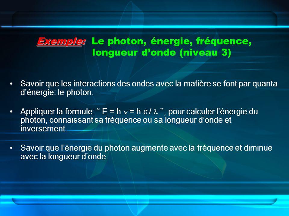Exemple: Exemple: Le photon, énergie, fréquence, longueur donde (niveau 3) Savoir que les interactions des ondes avec la matière se font par quanta dé