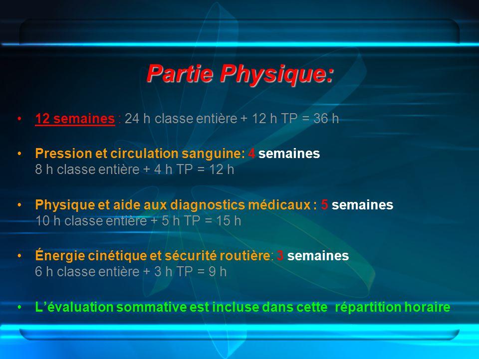 Partie Physique: 12 semaines : 24 h classe entière + 12 h TP = 36 h Pression et circulation sanguine: 4 semaines 8 h classe entière + 4 h TP = 12 h Ph