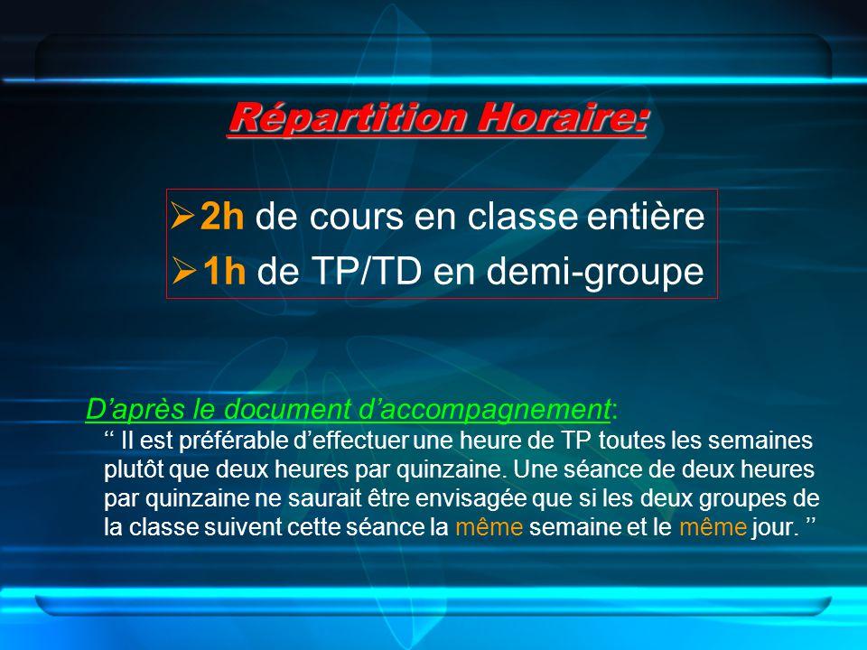 Répartition Horaire: 2h de cours en classe entière 1h de TP/TD en demi-groupe Daprès le document daccompagnement: Il est préférable deffectuer une heu