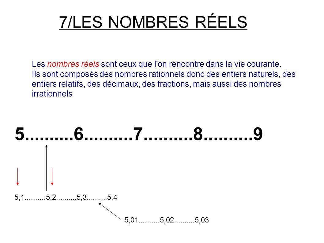 7/LES NOMBRES RÉELS Les nombres réels sont ceux que l on rencontre dans la vie courante.