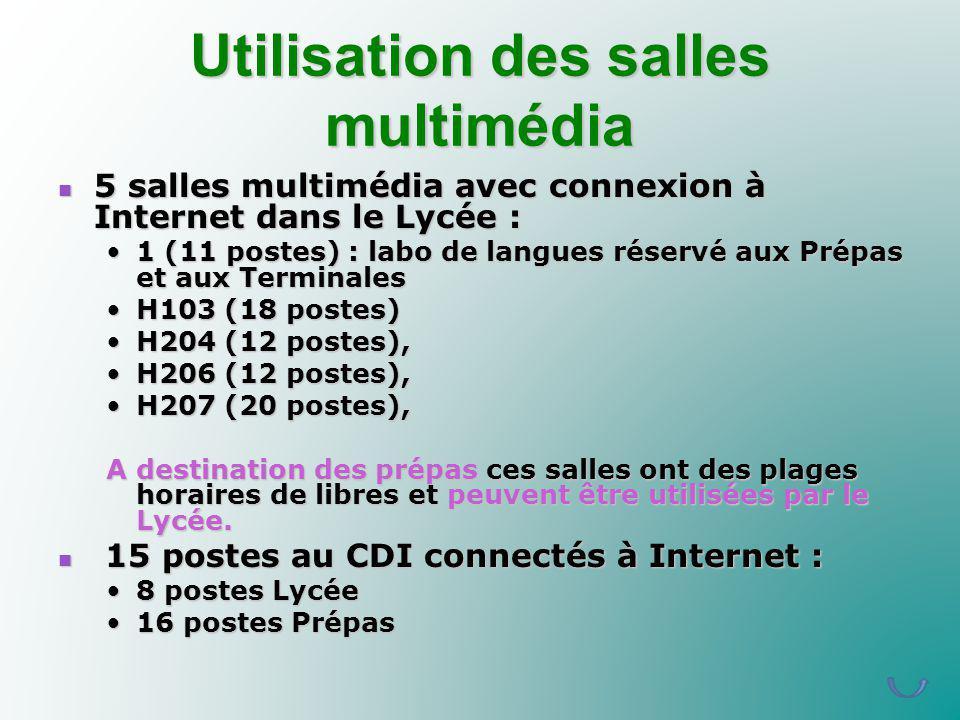 Utilisation des salles multimédia 5 salles multimédia avec connexion à Internet dans le Lycée : 5 salles multimédia avec connexion à Internet dans le