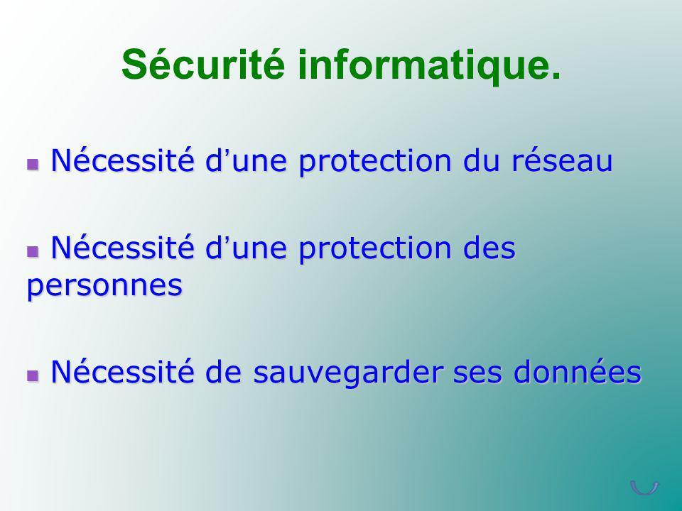 Sécurité informatique. Nécessité dune protection du réseau Nécessité dune protection du réseau Nécessité dune protection des personnes Nécessité dune