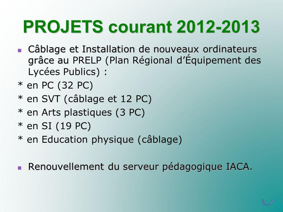 PROJETS courant 2012-2013 Câblage et Installation de nouveaux ordinateurs grâce au Câblage et Installation de nouveaux ordinateurs grâce au PRELP (Pla