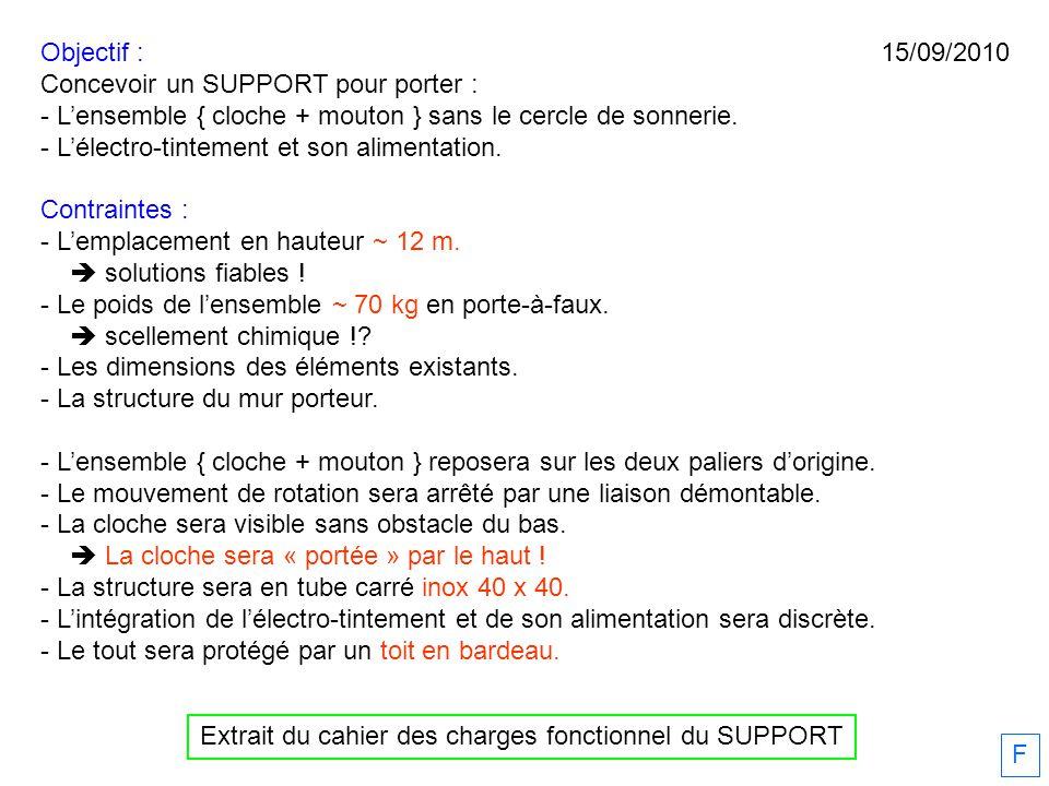 20/04/2012 F Petite correction des constructeurs du lycée