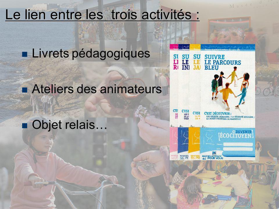 Le lien entre les trois activités : n Livrets pédagogiques n Ateliers des animateurs n Objet relais…