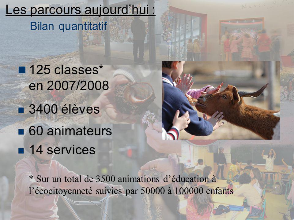 Les parcours aujourdhui : Bilanquantitatif Les parcours aujourdhui : Bilan quantitatif n 125 classes* en 2007/2008 n 3400 élèves n 60 animateurs 14 se