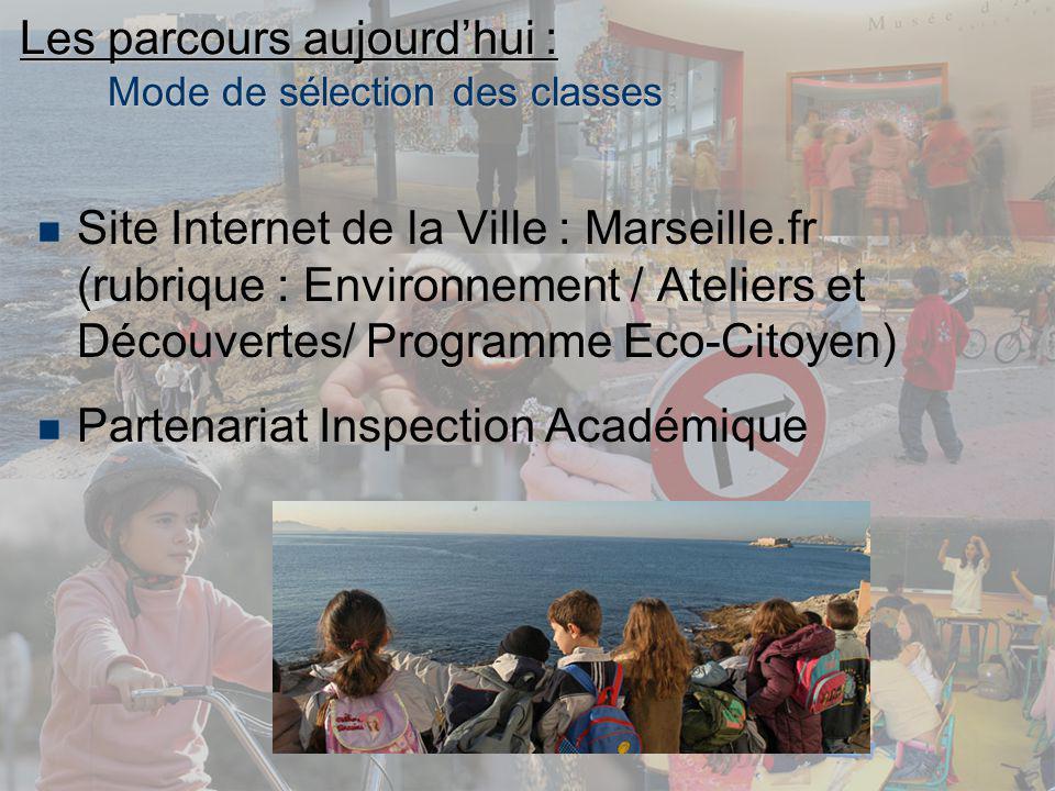 n Site Internet de la Ville : Marseille.fr (rubrique : Environnement / Ateliers et Découvertes/ Programme Eco-Citoyen) n Partenariat Inspection Académique Les parcours aujourdhui : Mode de sélection des classes