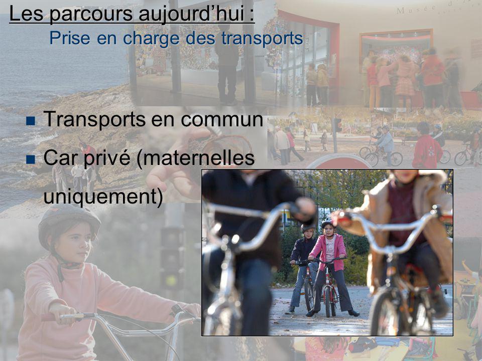 Les parcours aujourdhui : Prise en charge des transports n Transports en commun n Car privé (maternelles uniquement)