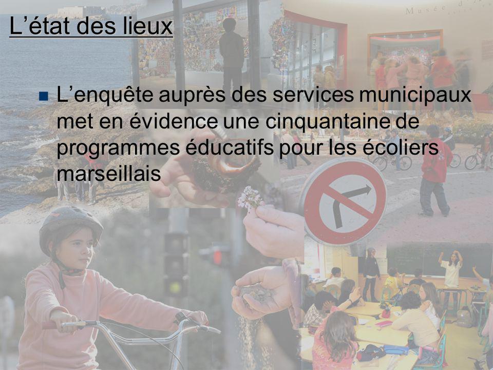 Létat des lieux n Lenquête auprès des services municipaux met en évidence une cinquantaine de programmes éducatifs pour les écoliers marseillais