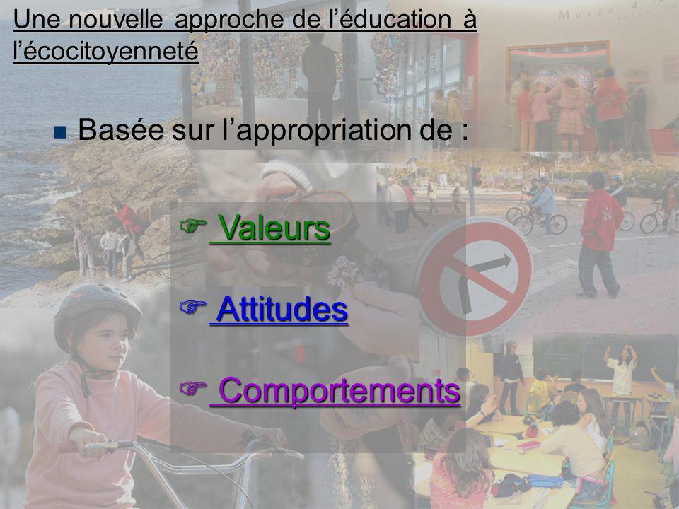 Une nouvelle approche de léducation à lécocitoyenneté n Basée sur lappropriation de : Valeurs Valeurs Attitudes Attitudes Comportements Comportements