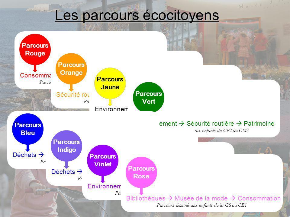 Un exemple : Parcours destiné aux enfants du CP au CM2 Parcours Orange Sécurité routière Environnement Art