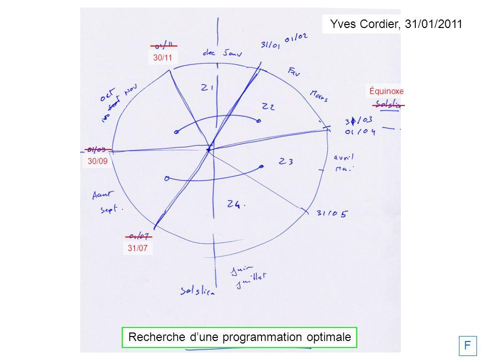 F Jérémy Disdier BTS2 branche une nouvelle horloge astronomique.