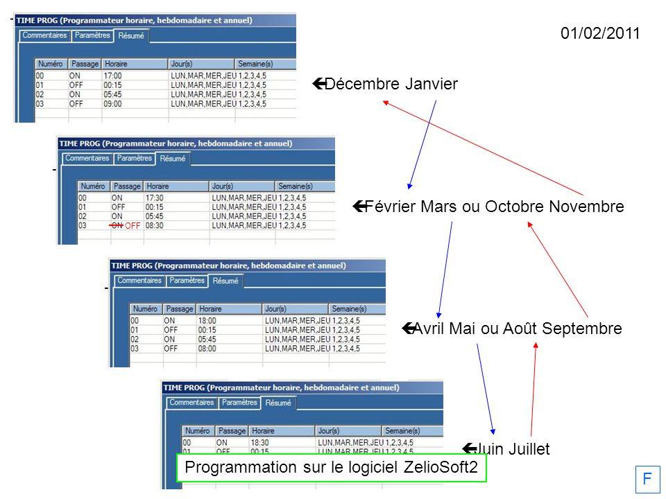 F Schéma de câblage du Lumandar 16/01/2012