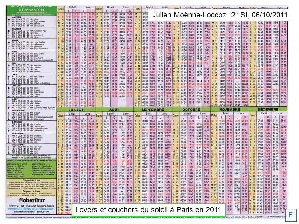 F Mathieu Drouot BTS2, 16/01/2012