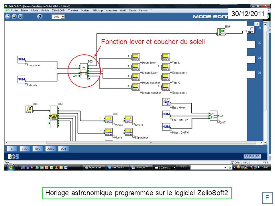 F 30/12/2011 Longitude et Latitude Horloge astronomique programmée sur le logiciel ZelioSoft2 Lever (L) et coucher (C) du soleil le 30 décembre 2011