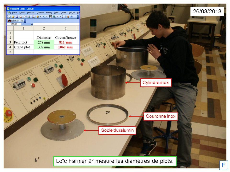 26/03/2013 Loïc Farnier 2° mesure les diamètres de plots. Couronne inox Socle duralumin Cylindre inox F