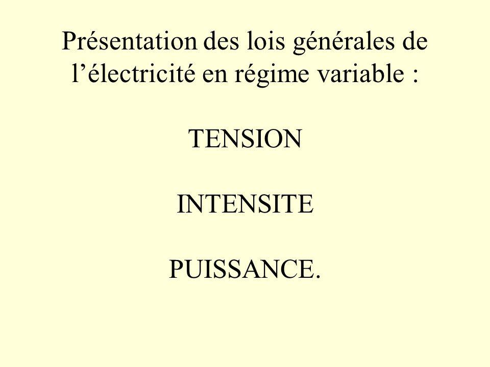 Présentation des lois générales de lélectricité en régime variable : TENSION INTENSITE PUISSANCE.