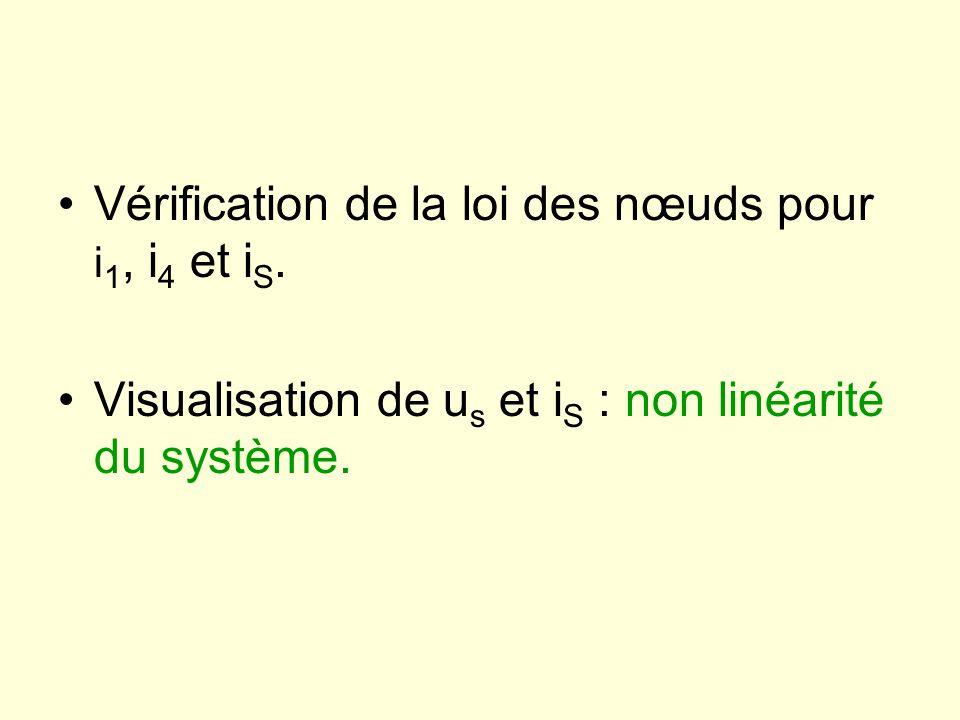 Vérification de la loi des nœuds pour i 1, i 4 et i S.