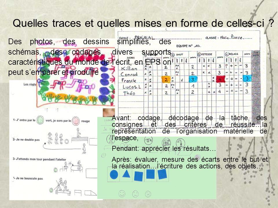 Quelles traces et quelles mises en forme de celles-ci ? Des photos, des dessins simplifiés, des schémas, des codages, divers supports caractéristiques