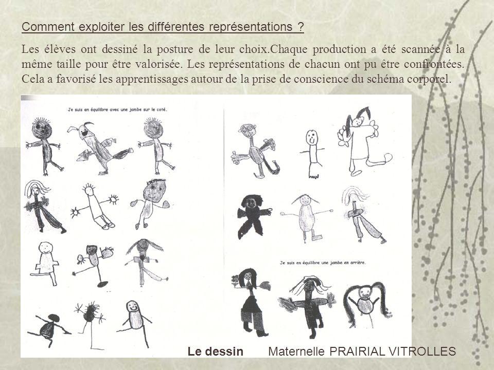 Comment exploiter les différentes représentations ? Les élèves ont dessiné la posture de leur choix.Chaque production a été scannée à la même taille p