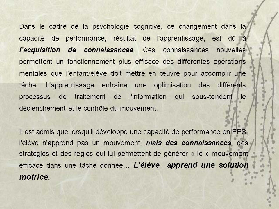 Dans le cadre de la psychologie cognitive, ce changement dans la capacité de performance, résultat de l'apprentissage, est dû à lacquisition de connai
