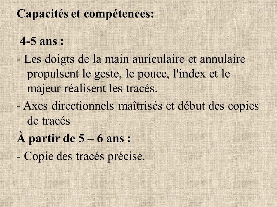 Capacités et compétences: 4-5 ans : - Les doigts de la main auriculaire et annulaire propulsent le geste, le pouce, l'index et le majeur réalisent les