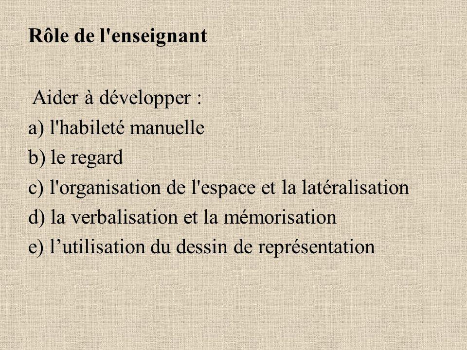 Rôle de l'enseignant Aider à développer : a) l'habileté manuelle b) le regard c) l'organisation de l'espace et la latéralisation d) la verbalisation e