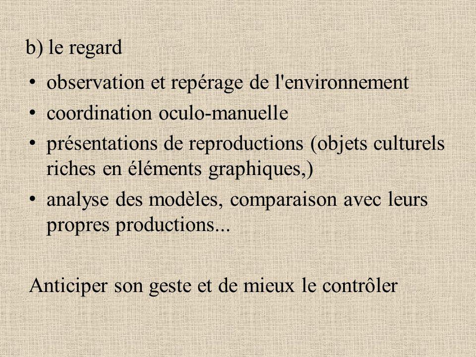 b) le regard observation et repérage de l'environnement coordination oculo-manuelle présentations de reproductions (objets culturels riches en élément