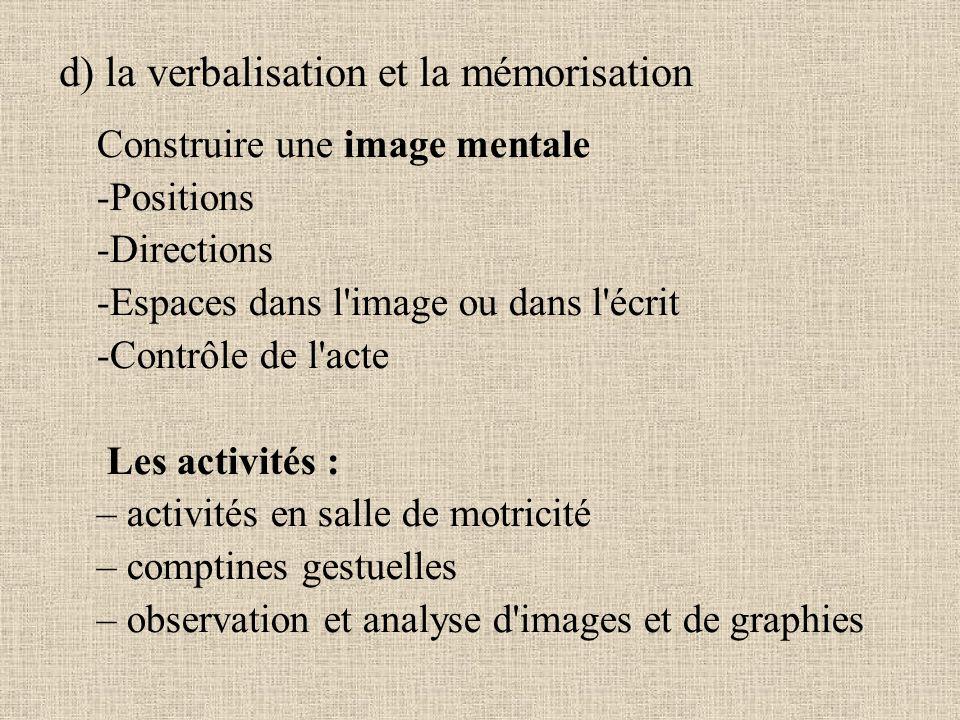 d) la verbalisation et la mémorisation Construire une image mentale -Positions -Directions -Espaces dans l'image ou dans l'écrit -Contrôle de l'acte L