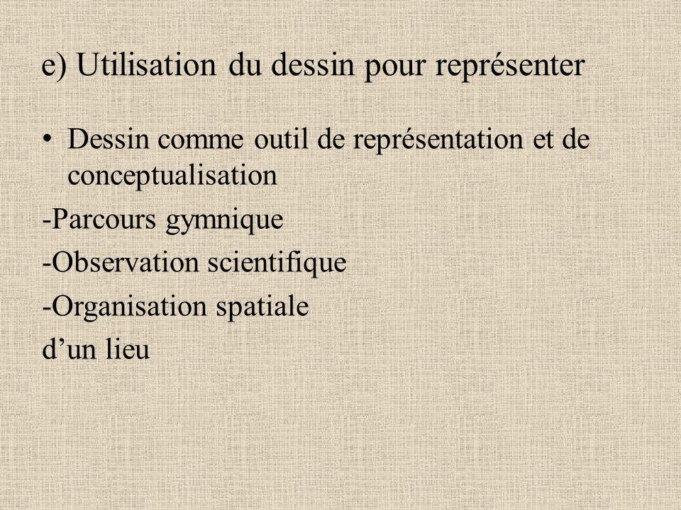 e) Utilisation du dessin pour représenter Dessin comme outil de représentation et de conceptualisation -Parcours gymnique -Observation scientifique -O