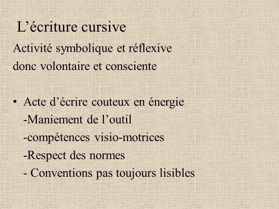 Lécriture cursive Activité symbolique et réflexive donc volontaire et consciente Acte décrire couteux en énergie -Maniement de loutil -compétences vis
