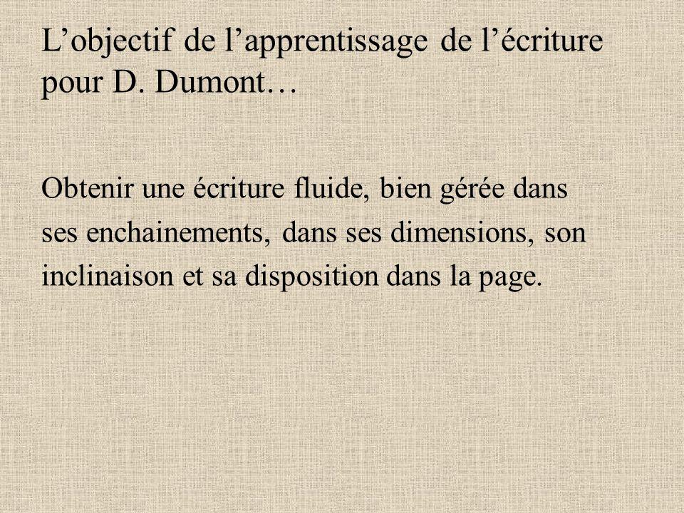 Lobjectif de lapprentissage de lécriture pour D. Dumont… Obtenir une écriture fluide, bien gérée dans ses enchainements, dans ses dimensions, son incl