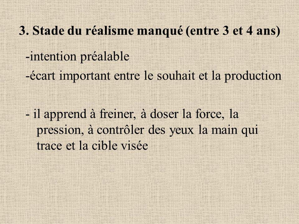 3. Stade du réalisme manqué (entre 3 et 4 ans) -intention préalable -écart important entre le souhait et la production - il apprend à freiner, à doser