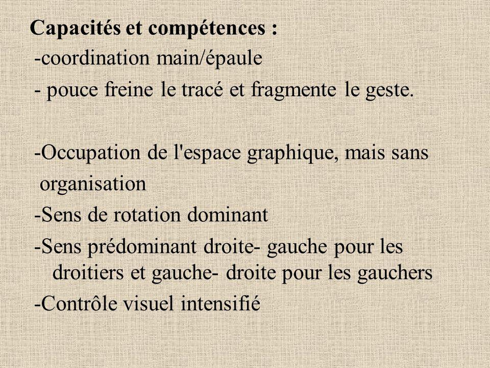 Capacités et compétences : -coordination main/épaule - pouce freine le tracé et fragmente le geste. -Occupation de l'espace graphique, mais sans organ