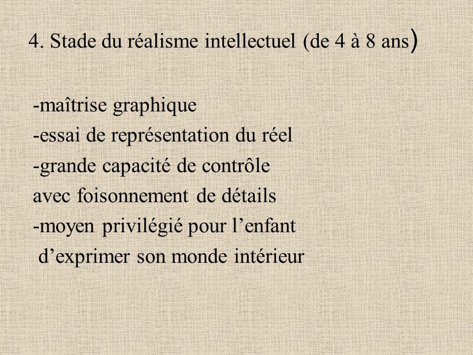 4. Stade du réalisme intellectuel (de 4 à 8 ans ) -maîtrise graphique -essai de représentation du réel -grande capacité de contrôle avec foisonnement