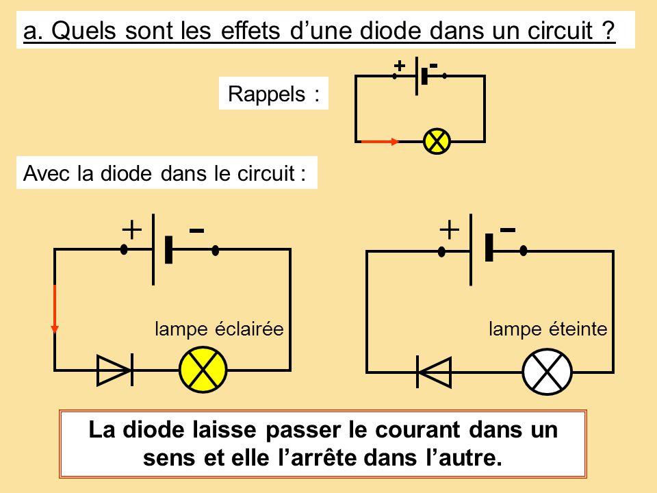 a. Quels sont les effets dune diode dans un circuit ? Rappels : Avec la diode dans le circuit : La diode laisse passer le courant dans un sens et elle
