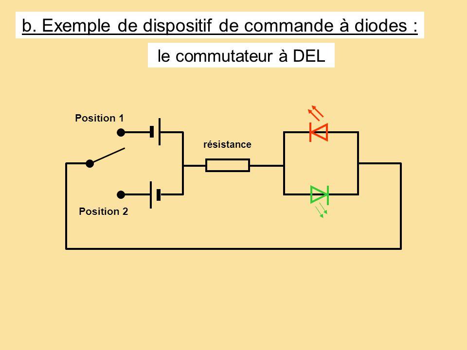 b. Exemple de dispositif de commande à diodes : résistance Position 1 Position 2 le commutateur à DEL