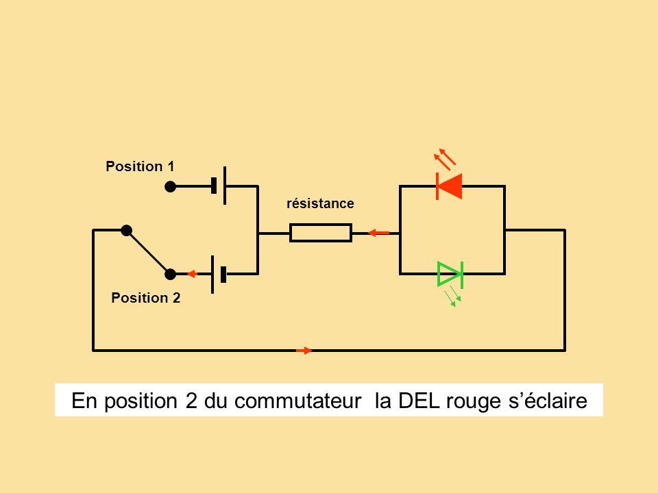 résistance Position 1 Position 2 En position 2 du commutateur la DEL rouge séclaire