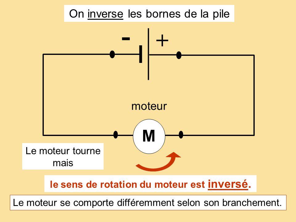 On inverse les bornes de la pile le sens de rotation du moteur est inversé. + - moteur M Le moteur tourne mais Le moteur se comporte différemment selo