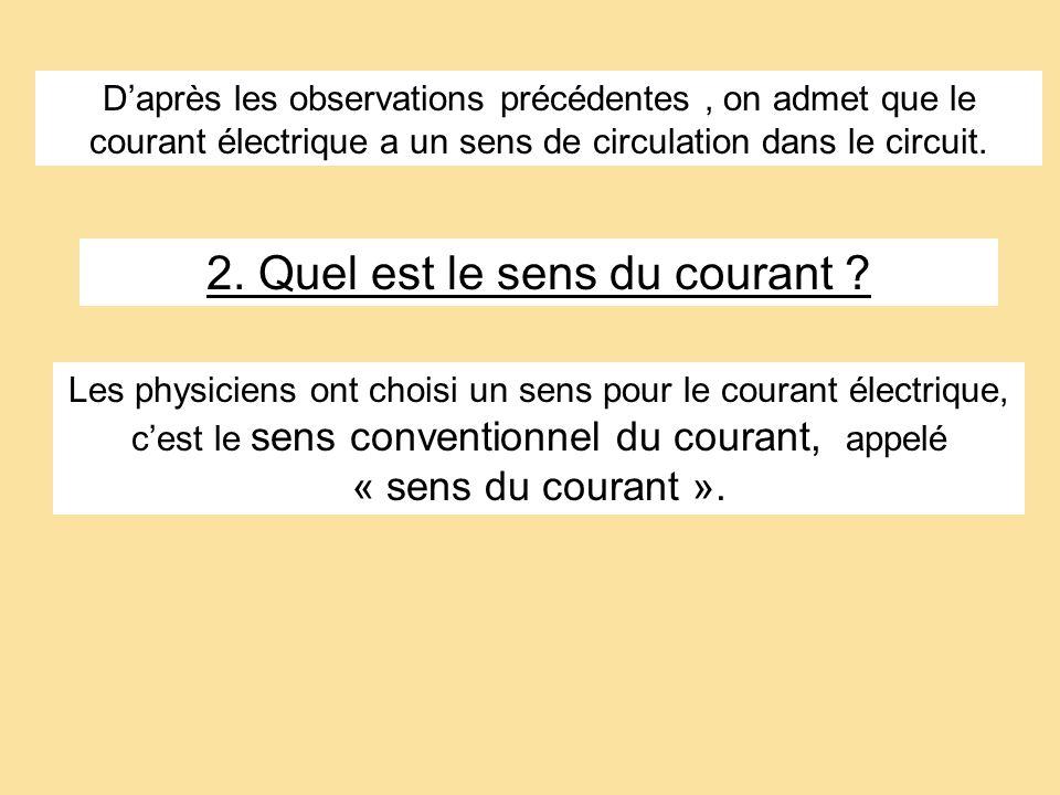 Daprès les observations précédentes, on admet que le courant électrique a un sens de circulation dans le circuit. 2. Quel est le sens du courant ? Les