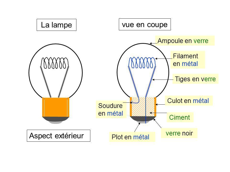 vue en coupe Ampoule en verre Filament en métal Culot en métal Plot en métal Ciment Soudure en métal Tiges en verre La lampe Aspect extérieur verre noir