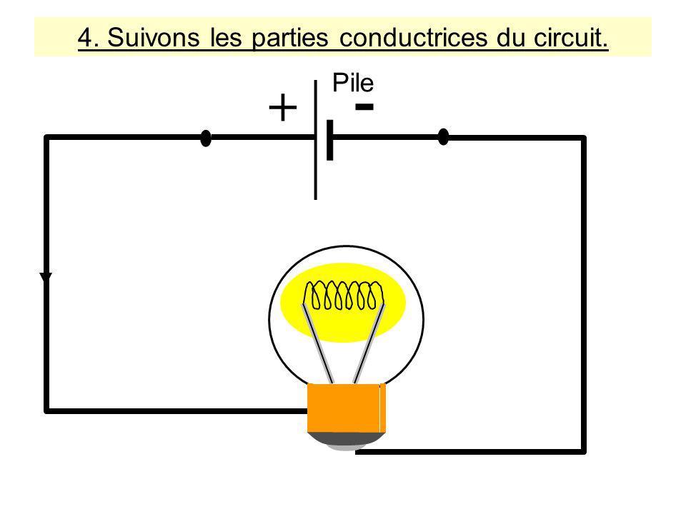 Pile + - 4. Suivons les parties conductrices du circuit.