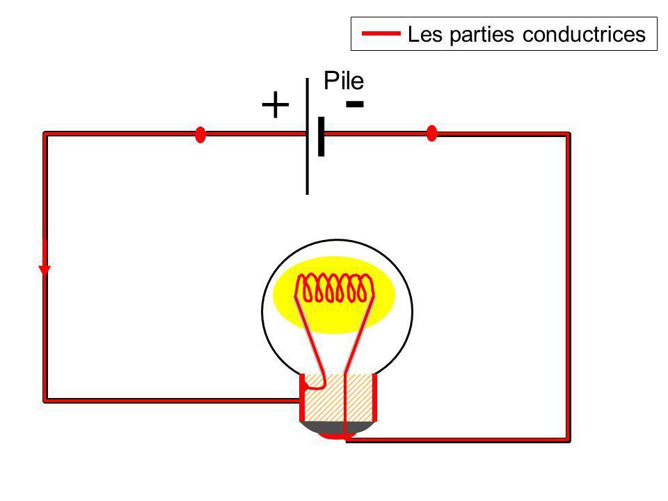 Pile + - Si la lampe est dévissée, alors le circuit est ouvert.
