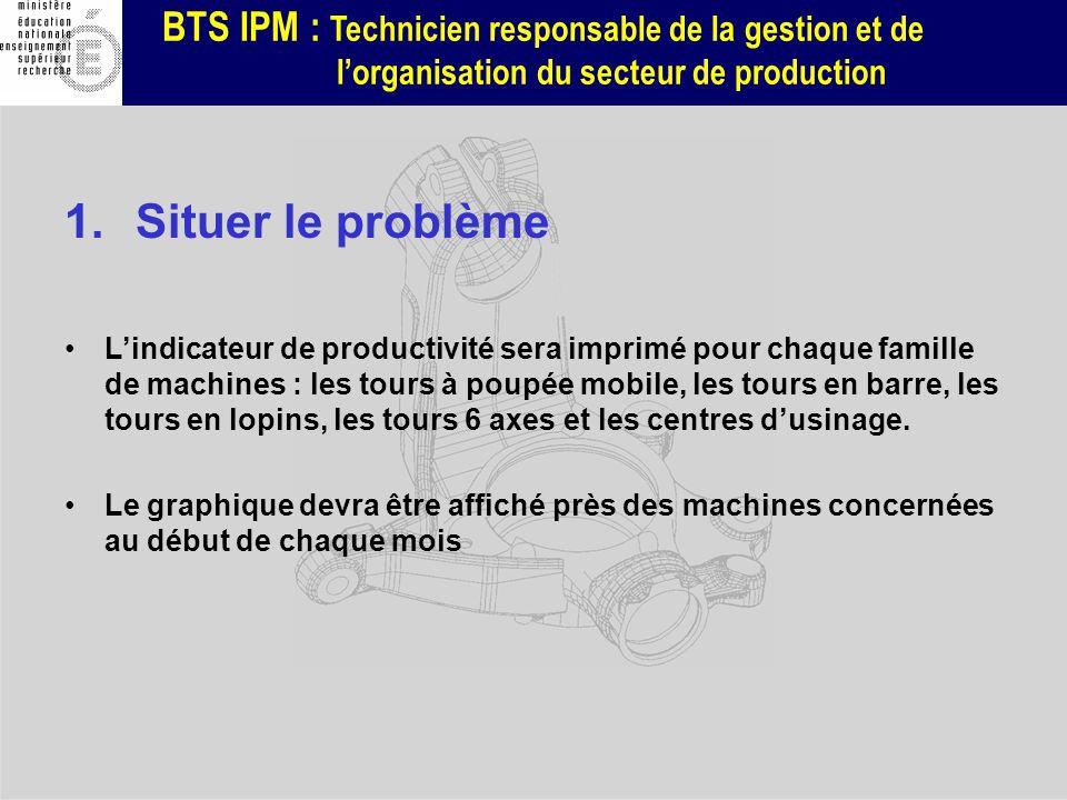 BTS IPM : Technicien responsable de la gestion et de lorganisation du secteur de production 1.Situer le problème Lindicateur de productivité sera impr