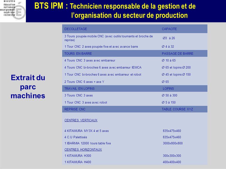 BTS IPM : Technicien responsable de la gestion et de lorganisation du secteur de production DECOLLETAGECAPACITE 3 Tours poupée mobile CNC (avec outils